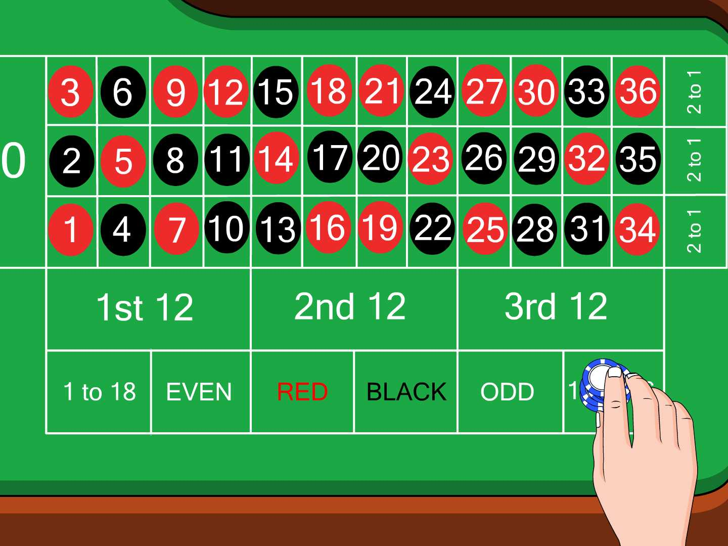 Good luck and have fun playing at these 100% most reputable online casinos