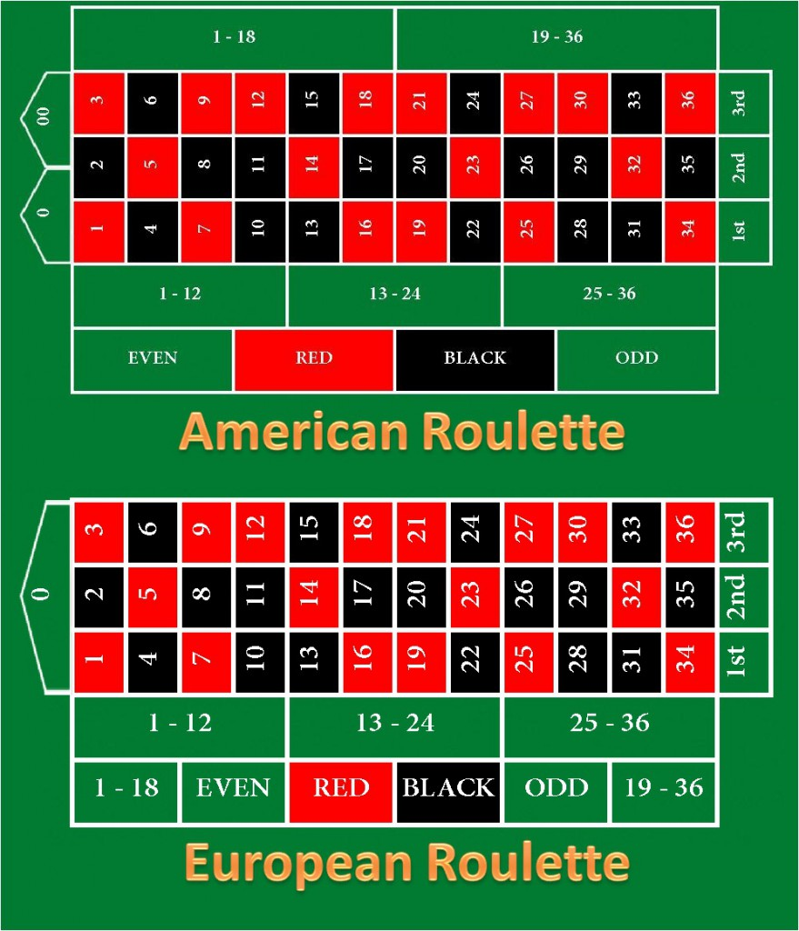 Difference between american and european roulette retrait banque casino