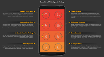 mobile-betting-advantages