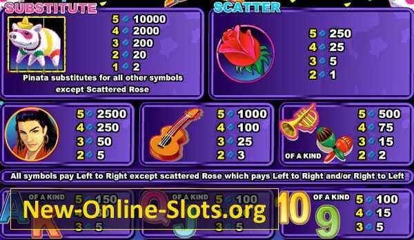 american casino show Casino